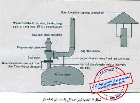 نصب صحیح شيرهای اطمينان در دیگ بخار با سیستم تخلیه باز