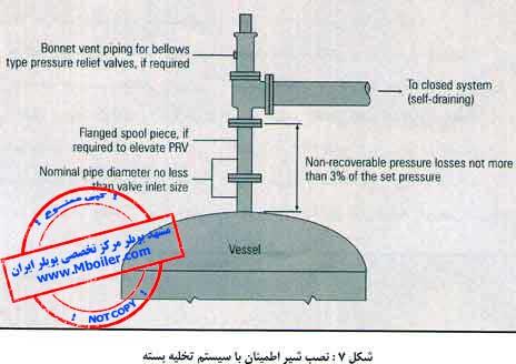 نصب صحیح شيرهای اطمينان در دیگ بخار با سیستم تخلیه بسته