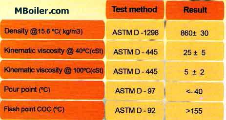 جدول مشخصات فني روغن حرارتی