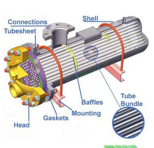 heat-exchanger-2.jpg