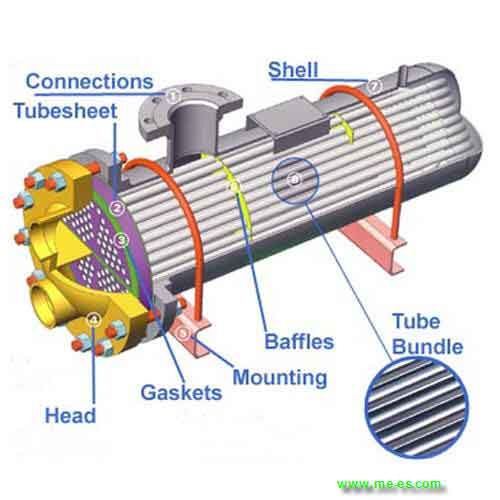 heat-exchanger-2.jpg