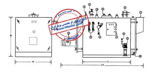 جدول فنی ديگ بخار مدل 3