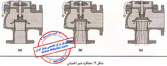 safety valve (4).jpg