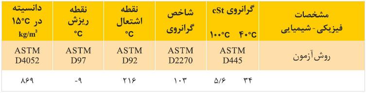 جدول روغن حرارتی صنعتی
