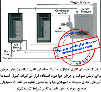سیستم کنترل احتراق با قابلیت سنجش کامل