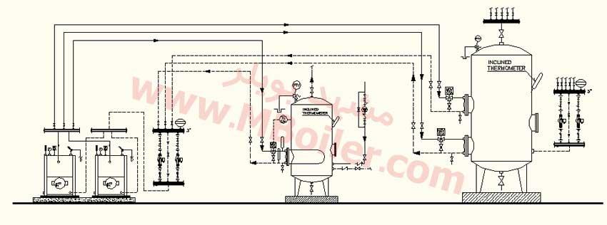 نقشه موتورخانه دیگ آب گرم