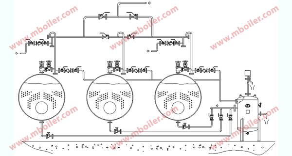 نقشه های فنی اتوکد موتورخانه بخار