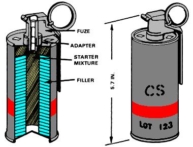 بررسی پدیده انفجار بویلر