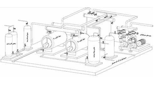 نمای سیستم گرمایشی کویل دار