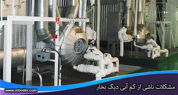 boiler-problems